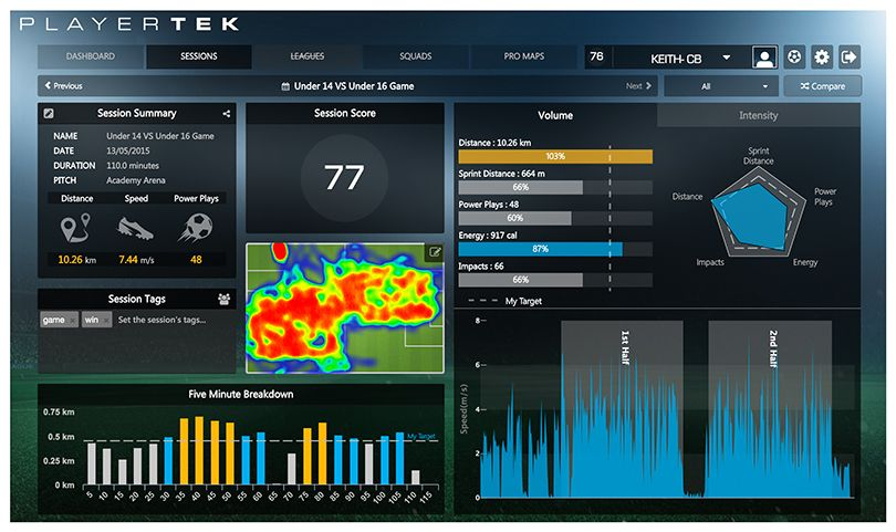 Playertek dashboard