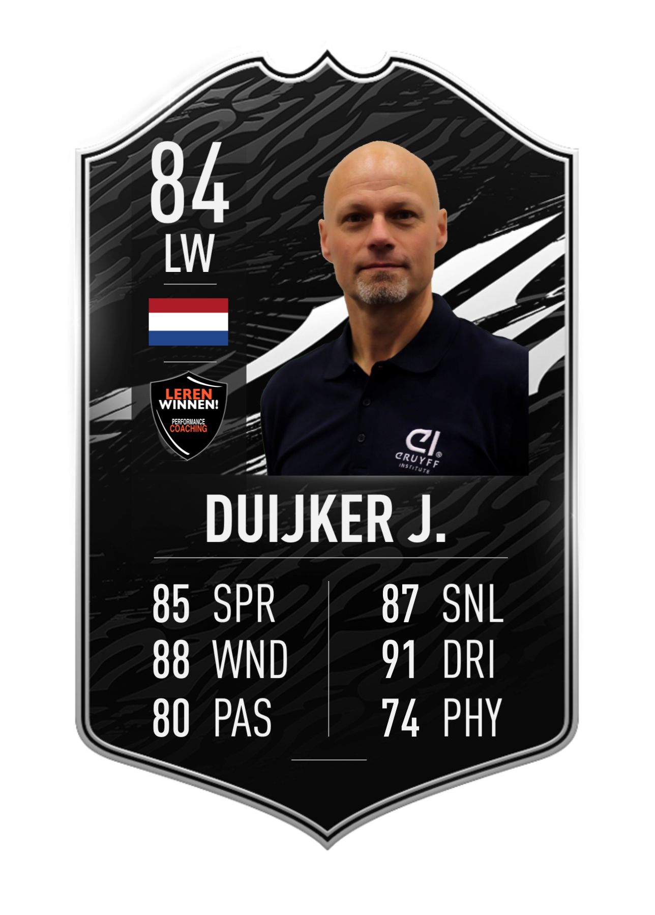 FIFA FUT card J Duijker